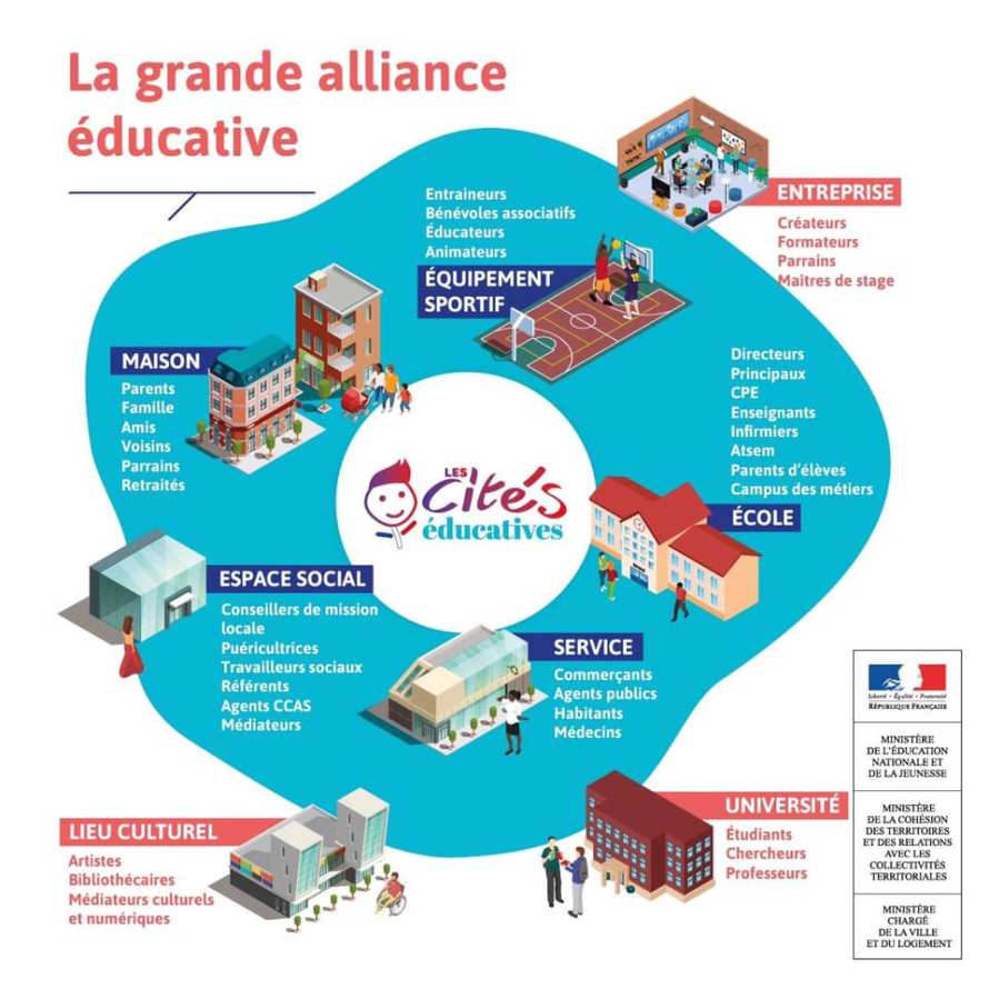 Melun gde alliance éducative